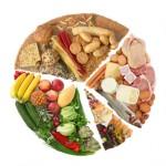 מזון טבעי - דיאטה בריאה